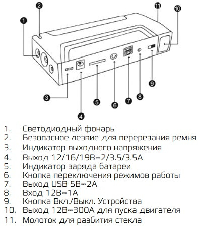 https://www.spb812.com/_files/spb812.com_carcam-pzy-10_10.jpg