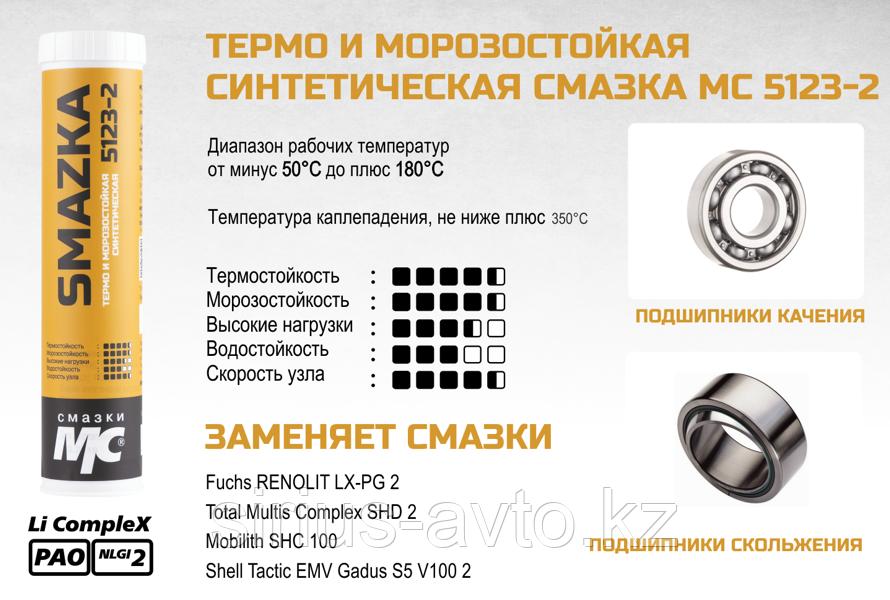 Смазка.ру Высокоскоростная синтетическая смазка МС 5123-2 для подшипников электродвигателей, 400 мл картридж