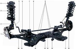 Ходовая и рулевое управление на Hyundai Getz