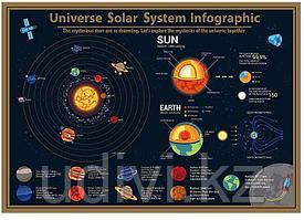 Скретч карта Планеты