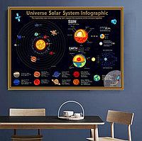 СОЛНЕЧНАЯ СИСТЕМА - звездное небо