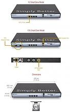 Контроллер WiFi Ruckus SmartZone 100