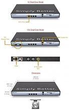 Контроллер (восстановленный) Ruckus Smart Zone 100 - 4xGE ports, EU