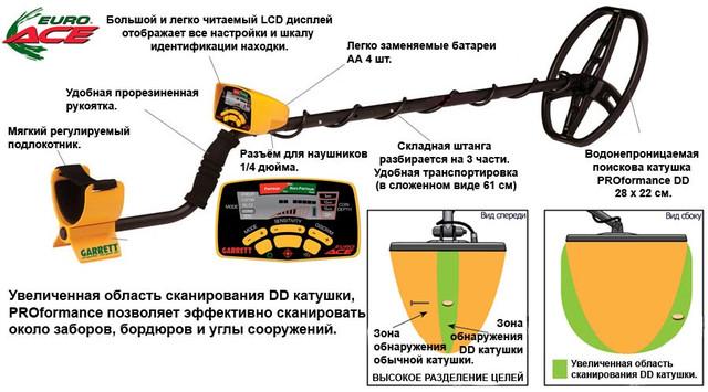 Грунтовый металлоискатель Garrett Ace 350 Euro Rus