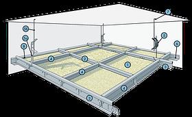 Подвесные системы. Каркас подвесного потолка