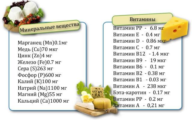 """Безумно вкусный сыр в сыроварне """"Maggio Pro"""" — минимум калорий максимум витаминов"""