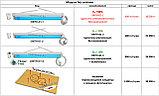 Аренда (прокат) фотолампы лечения желтушки (гипербилирубинемии), фото 2