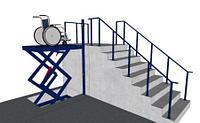 Подъемник для людей с ограниченными возможностями Подъёмник для инвалидов
