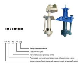 Вертикальный водоотливной насос SV/SVR