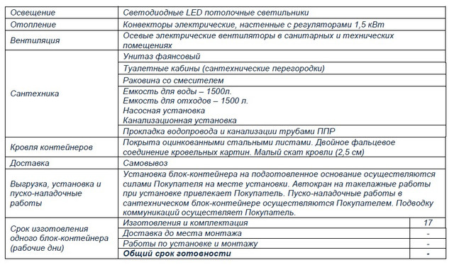 Характеристики ТМ
