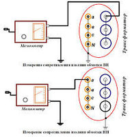 Измерение сопротивление изоляции трансформатора