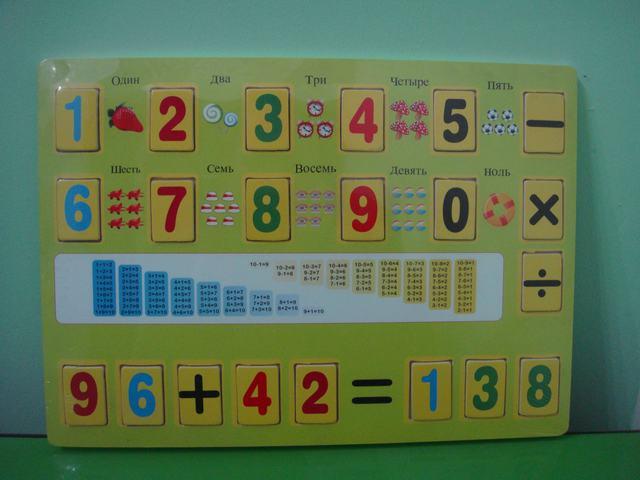 Математика с нуля