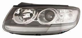 Оптика и зеркала Hyundai Santa Fe (2006-2012)