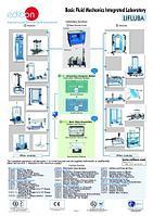Модульные лаборатории по гидромеханике