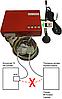 UONLINE онлайн мониторинг и телеметрия, фото 7