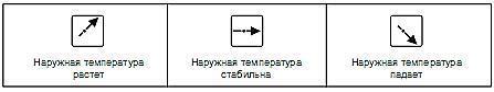 Метеостанция Ea2 EN203 Eternity