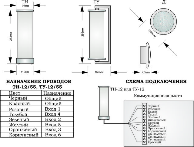 http://infosecur.ru/assets/images/podaviteli_dicto/buben%20maks%20-%2010.jpg