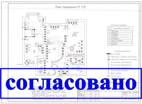 Электропроект в Караганде