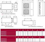 Кондиционер канальный FGR20Pd/DNa-X R410A (без соединительной инсталляции), фото 2