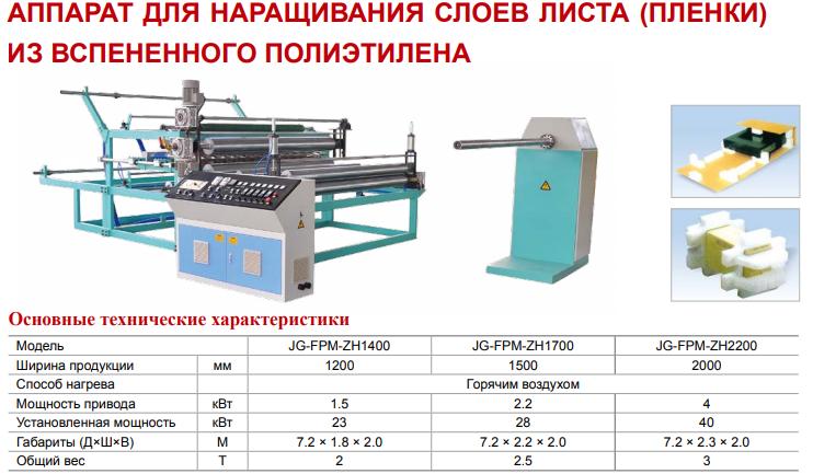 Аппарат для наращивания слоев листа (пленки) из вспененного полиэтилена