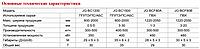 Линии для производства полотна (панелей) из ПВХ/ПП/ПЭ/ПС