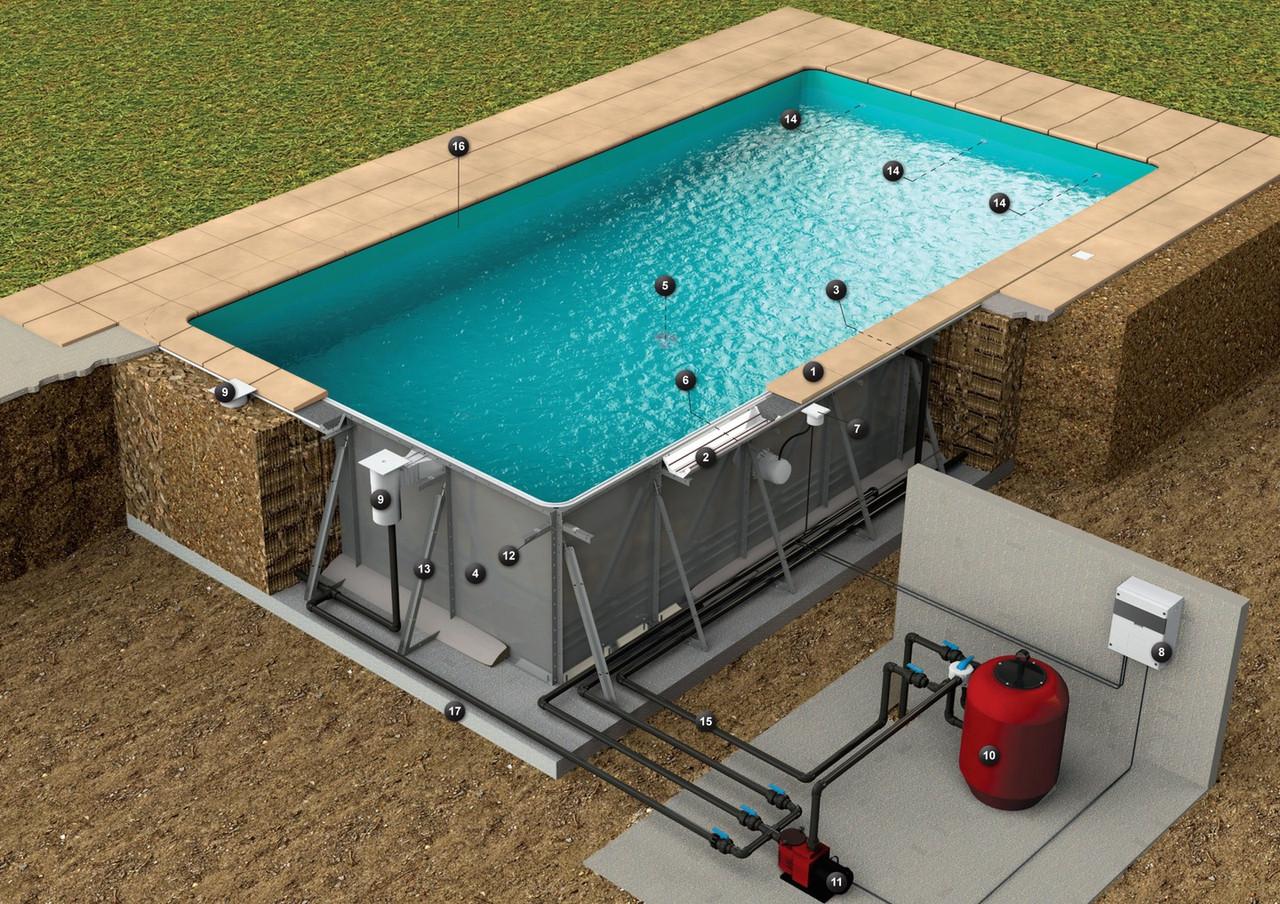Бассейн панельный, 4*3*1.5м