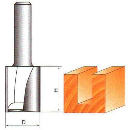 Фреза прямая пазовая Глобус D=14,l=12,d=8mm,L=35 арт.1007 D14х12