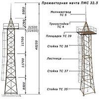 Прожекторная мачта ПМС – 32,5