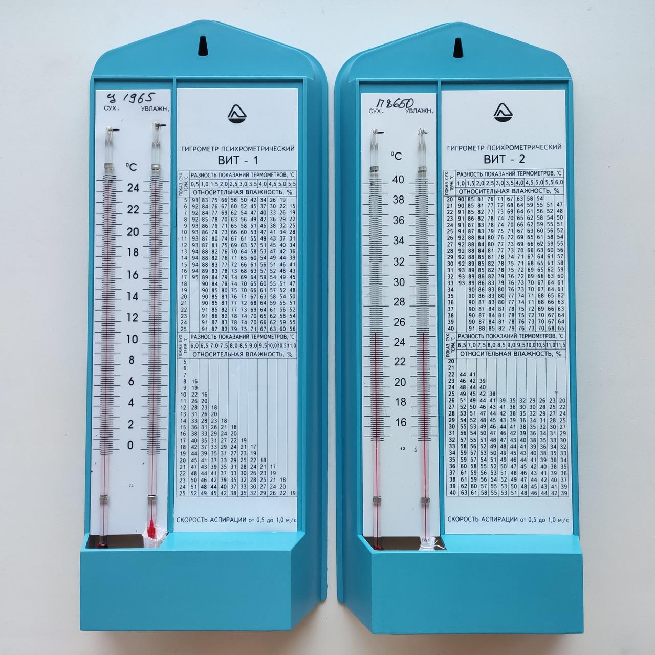 ВИТ 1 и ВИТ 2. Гигрометры с сертификатом. Поверка 2 года. Доставка по всему Казахстану