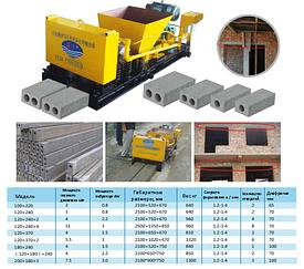 Литьевая машина для производства бетонных поперечных балок серии TW (Haitian)