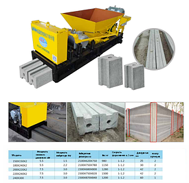 Машина для производства бетонных стеновых панелей серии TW (Haitian)