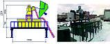 Мобильный бетонный завод БСУ 20 М, фото 2