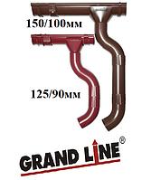 GrandLine водосточные системы
