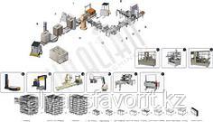 Автоматические линии для упаковки в картонные коробки XZB