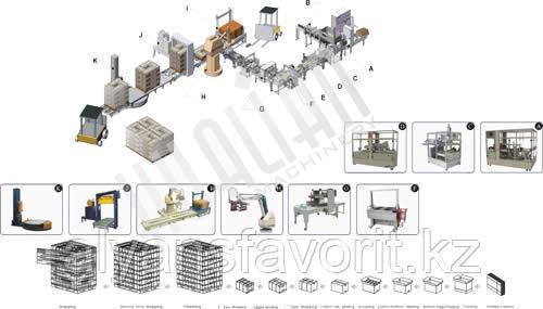 Автоматические линии для упаковки в картонные коробки XZB, фото 2