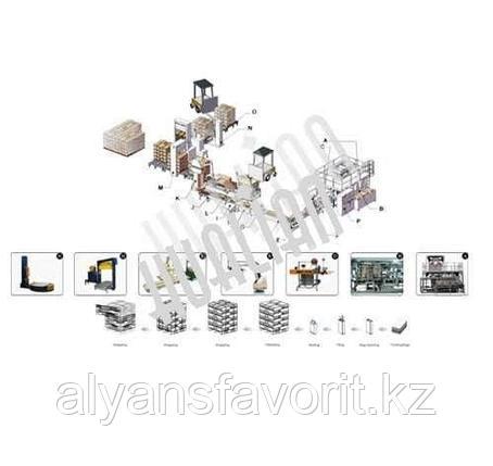 Автоматическая упаковочная машина для мешков XFB, фото 2