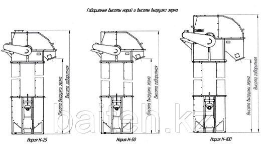 Нория зерновая ковшовая Н-100-М3, фото 2