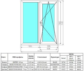Окна для дилеров