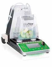 Гравиметрический разбавитель interscience DiluFlow® Pro,1 или 2 насоса
