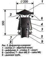 Оголовок-дефлектор. Sferra. 115х200. (нерж-цинк). 0,5 мм. Уфа., фото 1