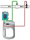 Дозирующий насос MP1-SPEEDY Rx (1.8л/ч, 230V), фото 3