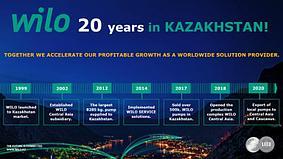 WILO: 20 лет на рынке Казахстана!