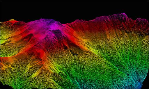 Цифровые модели местности