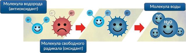 """Портативный генератор водородной воды """"HydroGen H1"""""""