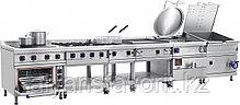 Газовая сковорода ABAT ГСК‑90‑0,27‑40, фото 3