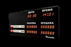 Табло валют Cassida R-2