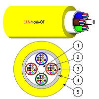 Кабель волоконно-оптический Nexans LANmark-OF, Micro-Bundle, 72хОВ, OS2 9/125, LSZH, Ø 5,9мм, небронированный, цвет: жёлтый