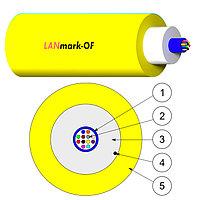 Кабель волоконно-оптический Nexans LANmark-OF, Micro-Bundle, 4хОВ, OS2 9/125, LSZH, Ø 6мм, небронированный, цвет: жёлтый