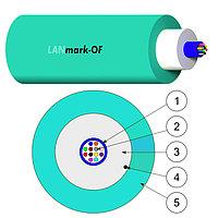 Кабель волоконно-оптический Nexans LANmark-OF, Micro-Bundle, 4хОВ, OM4 50/125, LSZH, Ø 6мм, небронированный, цвет: аквамарин