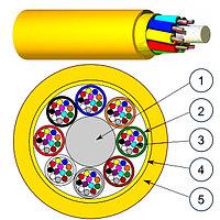 Кабель волоконно-оптический Nexans LANmark-OF, Micro-Bundle, 144хОВ, OS2 9/125, LSZH-FR, Ø 8,8мм, 1070м, катушка, небронированный, цвет: жёлтый